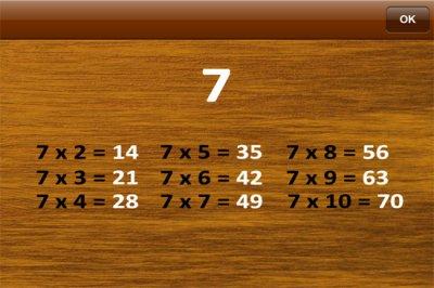 Математика — Таблица умножения: начинаем готовиться к школе