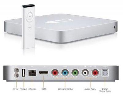 Чего же  ожидать от Apple TV?